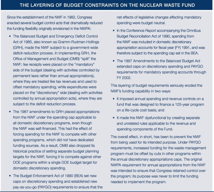 NUKES-Congress laws to FUND