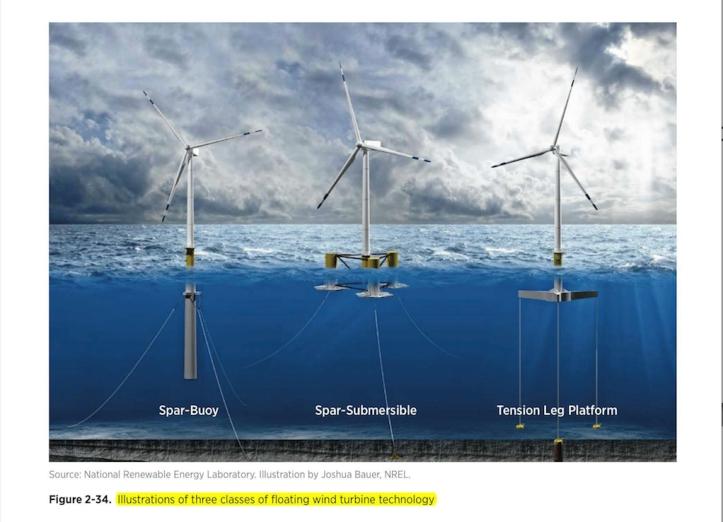 wind graph3b